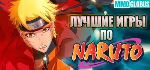 лучшие игры по вселенной Наруто на ПК